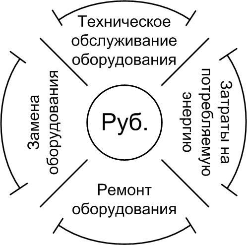 Программа Для Проектирования Вентиляции